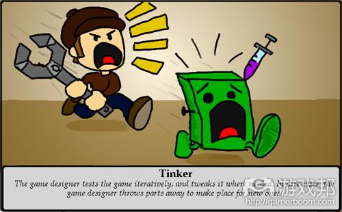 万字长文 游戏设计师的职责与定位解构